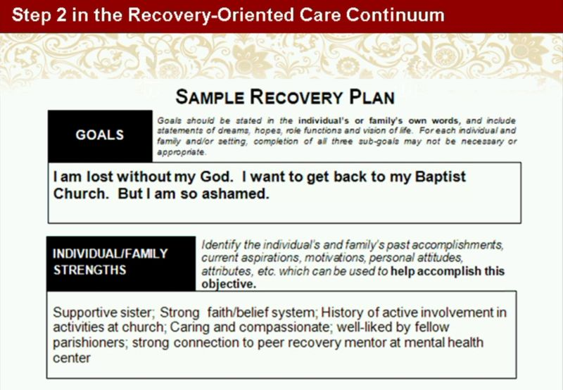 Sample Recovery Plan 2